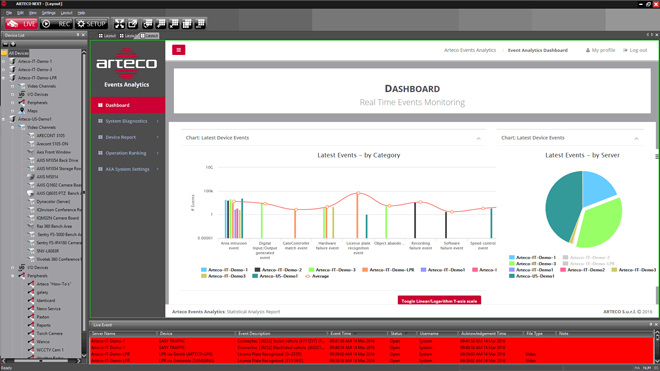 Arteco-Events-Analytics screenshot