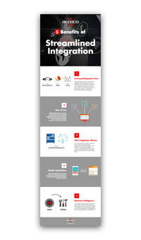 arteco-streamlined-integration-small